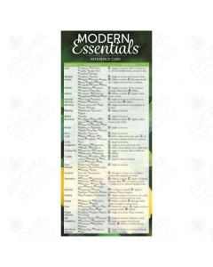Modern Essentials Reference Cards, 12th Edition (Pack of 25)