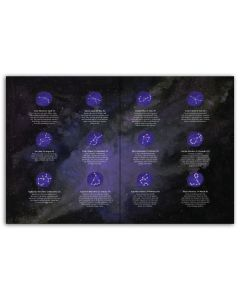 """Essential Oils & the Stars: An Astrological Chart"""