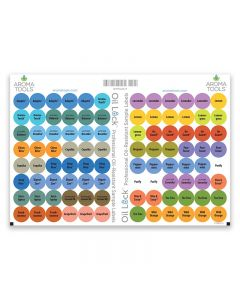 Oil Lock Circle Labels for Sample Vials of 24 Most Popular Oils and Blends, 2021 Version (Set of 96)