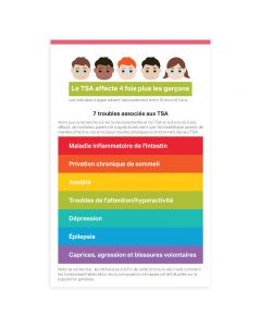 "French ""Essential Support for the Autism Spectrum"" Booklet"