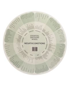 """Essential Emotions Wheel,"" 8th Edition"
