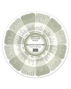 """Essential Emotions Wheel,"" 9th Edition"