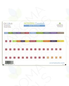 Index Tab Stickers for Modern Essentials and/or Modern Essentials Handbook