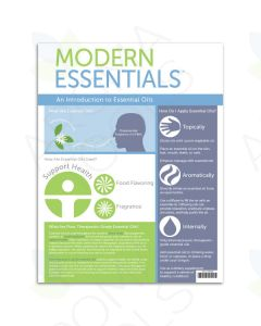 """Modern Essentials: An Introduction to Essential Oils"" Tear Pad (50 Sheets)"