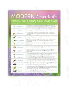 """Modern Essentials: Essential Oils and Blends Quick Usage Chart,"" 10th Edition (Pack of 25)"