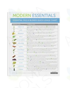 """Modern Essentials: Essential Oils and Blends Quick Usage"" Binder Chart, 7th Edition (Multiple Languages)"