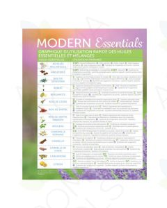 "French ""Modern Essentials: Essential Oils and Blends Quick Usage"" Binder Chart, 10th Edition"
