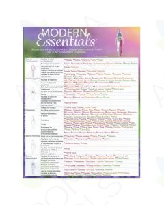 """SPANISH """"Modern Essentials: Essential Oil System and Function Support"""" Reference Chart, 10th Edition"""