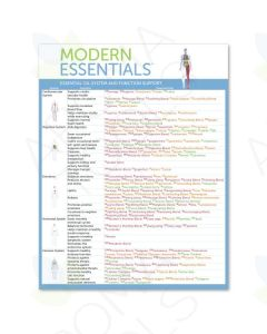"""Modern Essentials: Essential Oil System and Function Support"" Reference Chart, 7th Edition (Multiple Languages)"