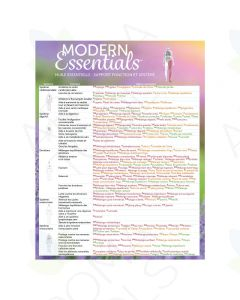 "French ""Modern Essentials: Essential Oil System and Function Support"" Reference Chart, 10th Edition"