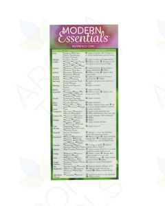 Modern Essentials Reference Cards, 11th Edition (Pack of 25)