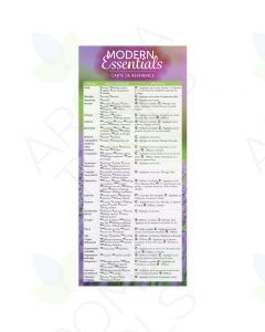 French Modern Essentials Reference Cards, 10th Edition (Pack of 25)