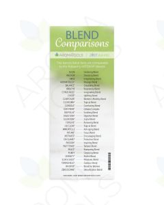 doTERRA Blends/Generic Names Comparison Bookmark, 9th Edition