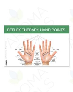 "Mini Reflex Points for Foot and Hand Chart (8-1/2"" x 5-1/2"")"