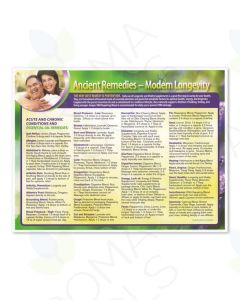 """Ancient Remedies — Modern Longevity"" Chart"