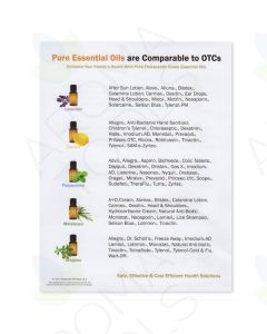 OTC (Over-the-Counter) Comparison Chart