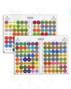 Oil Lock Circle Labels for Sample Vials of All doTERRA Oils and Blends, June 2021 (Sheet of 192)