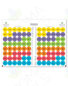 Oil Lock Circle Labels for Sample Vials of doTERRA Emotion Blends (Set of 96)