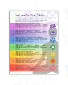 Chakras Tear Pad (50 Sheets)