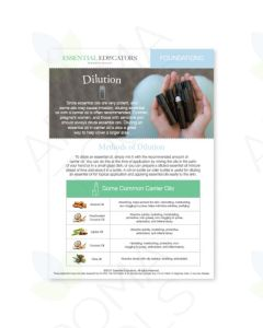 "Essential Educators: ""Dilution"" Mini Tear Pad (50 Sheets)"