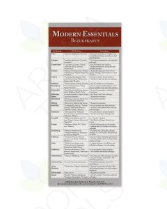 German Modern Essentials Reference Cards, 5th Edition (Pack of 25)