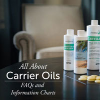 Carrier Oils—FAQs and Information Charts