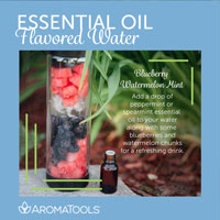 EO-Flavored Water: Blueberry Watermelon Mint